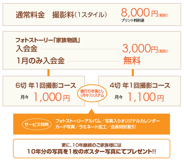 family-price-03